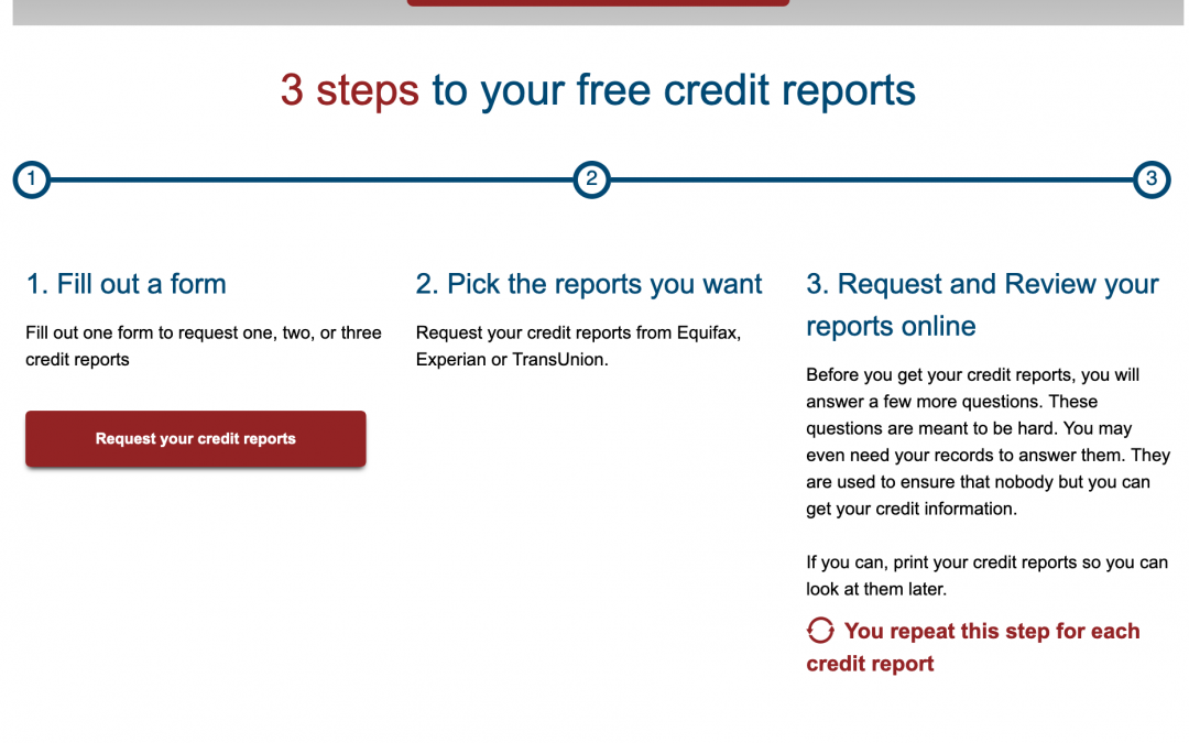 Free Weekly Credit Reports for Everyone